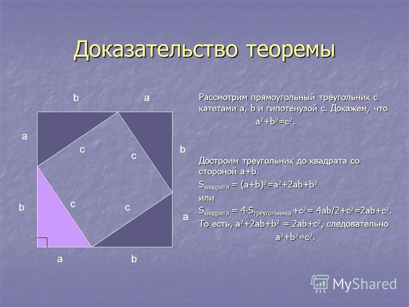 Доказательство теоремы Рассмотрим прямоугольный треугольник с катетами a, b и гипотенузой с. Докажем, что a 2 +b 2 =c 2. a 2 +b 2 =c 2. Достроим треугольник до квадрата со стороной a+b. S квадрата = (a+b) 2 =a 2 +2ab+b 2 или S квадрата = 4S треугольн