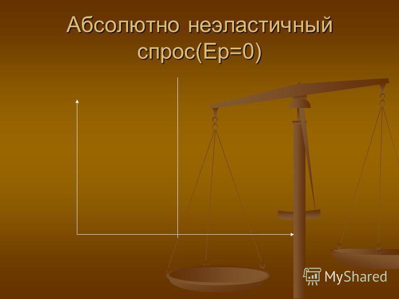 Абсолютно неэластичный спрос(Ер=0)