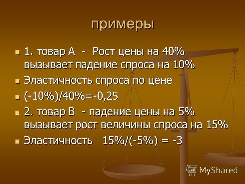 примеры 1. товаррр А - Рост цены на 40% вызывает падение спроса на 10% 1. товаррр А - Рост цены на 40% вызывает падение спроса на 10% Эластичность спроса по цене Эластичность спроса по цене (-10%)/40%=-0,25 (-10%)/40%=-0,25 2. товаррр В - падение цен