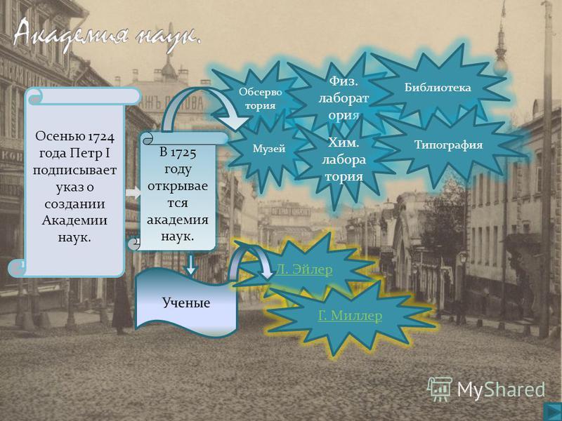 Осенью 1724 года Петр I подписывает указ о создании Академии наук. В 1725 году открывается академия наук. Обсерво тория Музей Физ. лаборатория Хим. лаборатория Библиотека Типография Л. Эйлер Г. Миллер