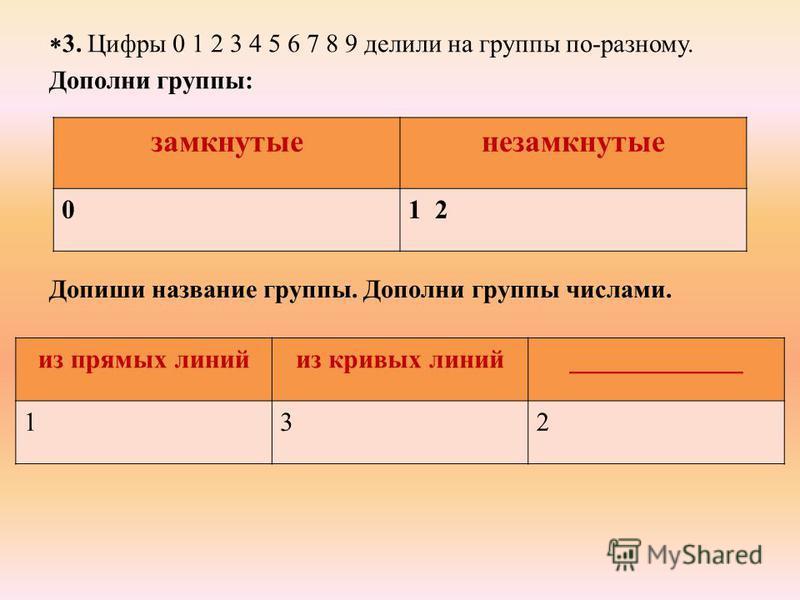 3. Цифры 0 1 2 3 4 5 6 7 8 9 делили на группы по-разному. Дополни группы: замкнутые незамкнутые 01 2 Допиши название группы. Дополни группы числами. из прямых линий из кривых линий_____________ 132