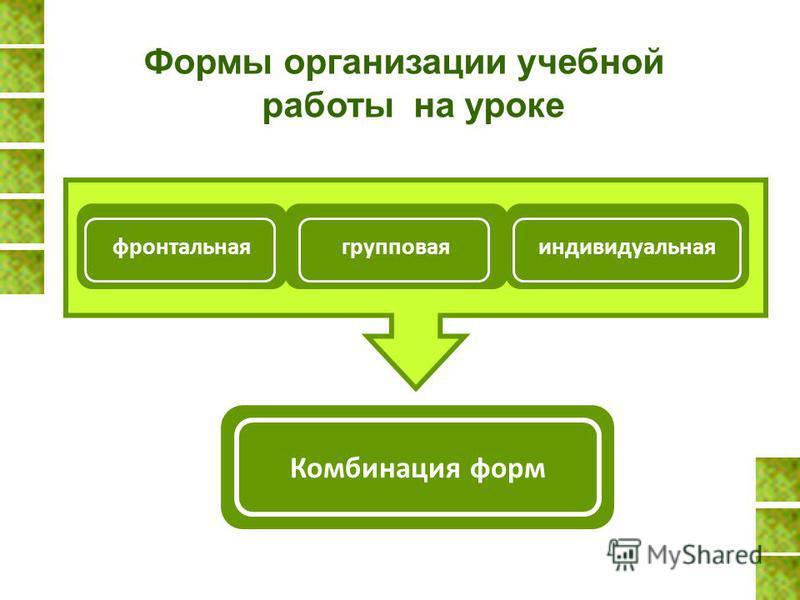 фронтальная групповая индивидуальная Формы организации учебной работы на уроке Комбинация форм