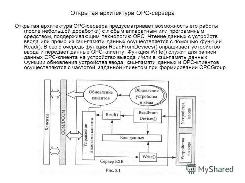 Открытая архитектура OPC-сервера Открытая архитектура ОРС-сервера предусматривает возможность его работы (после небольшой доработки) с любым аппаратным или программным средством, поддерживающим технологию ОРС. Чтение данных с устройств ввода или прям