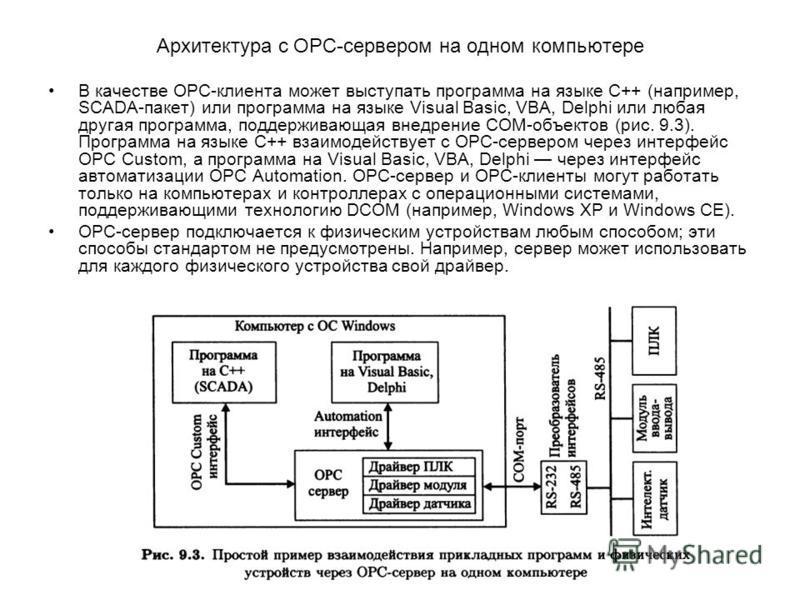 Архитектура с OPC-сервером на одном компьютере В качестве ОРС-клиента может выступать программа на языке С++ (например, SСАDА-пакет) или программа на языке Visual Ваsic, VВА, Dеlphi или любая другая программа, поддерживающая внедрение СОМ-объектов (