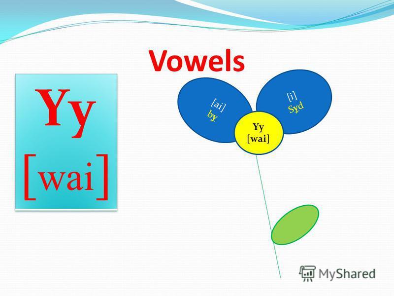 [i] Syd [ai] by Vowels Yy [wai]
