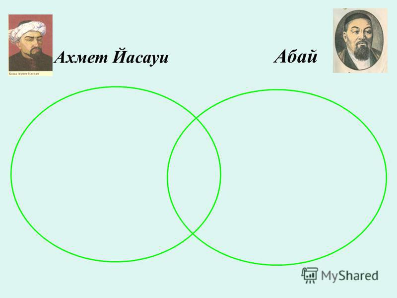 Абай Ахмет Йасауи