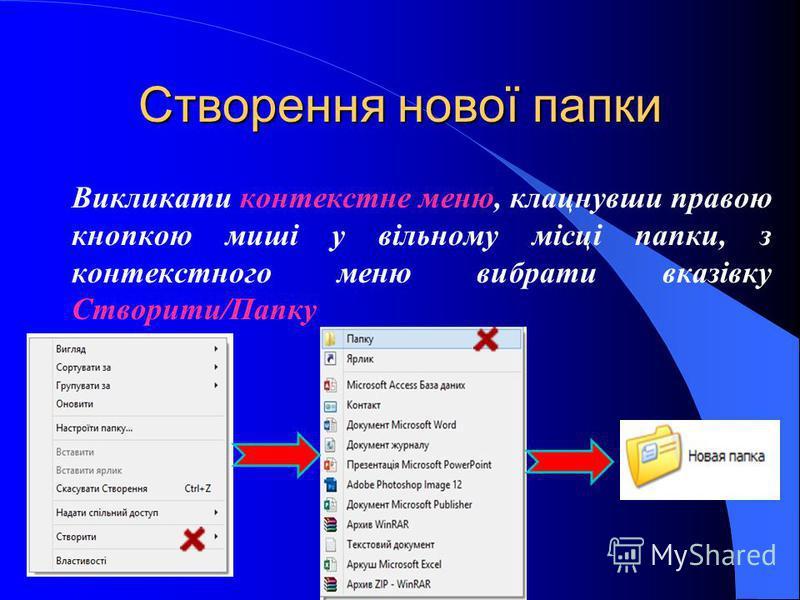 Створення нової папки Викликати контекстне меню, клацнувши правою кнопкою миші у вільному місці папки, з контекстного меню вибрати вказівку Створити/Папку