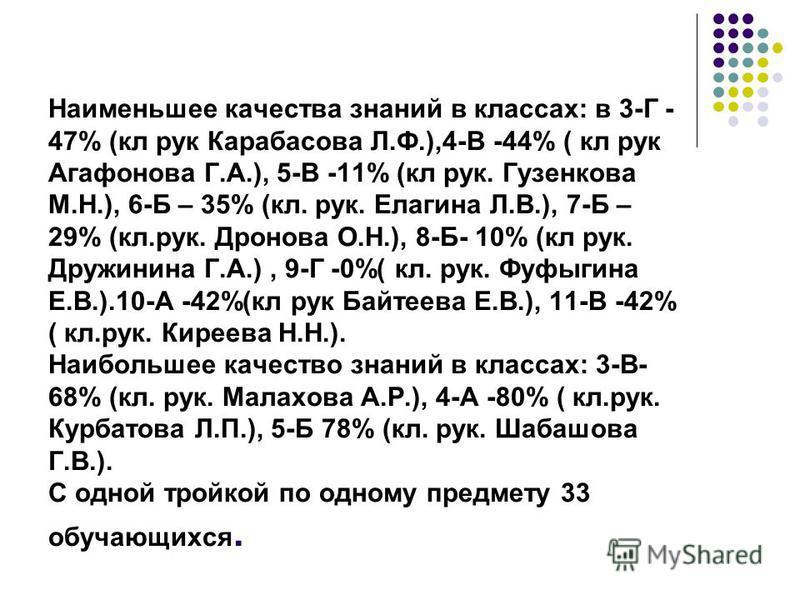 Наименьшее качества знаний в классах: в 3-Г - 47% (кл рук Карабасава Л.Ф.),4-В -44% ( кл рук Агафонава Г.А.), 5-В -11% (кл рук. Гузенкава М.Н.), 6-Б – 35% (кл. рук. Елагина Л.В.), 7-Б – 29% (кл.рук. Дронава О.Н.), 8-Б- 10% (кл рук. Дружинина Г.А.), 9