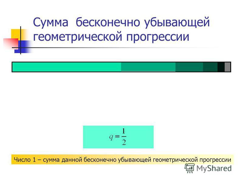 Сумма бесконечно убывающей геометрической прогрессии Число 1 – сумма данной бесконечно убывающей геометрической прогрессии