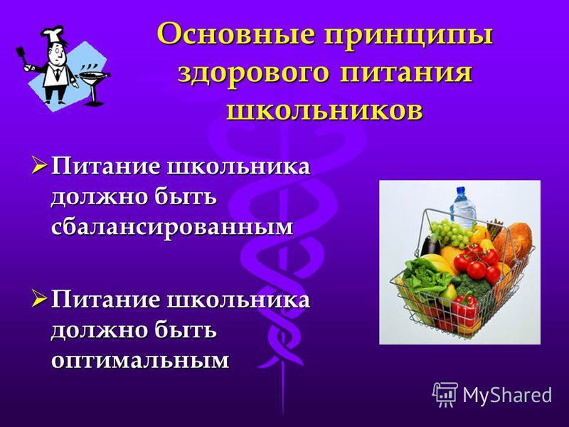Основные принципы здорового питания школьников Питание школьника должно быть сбалансированным Питание школьника должно быть сбалансированным Питание школьника должно быть оптимальным Питание школьника должно быть оптимальным