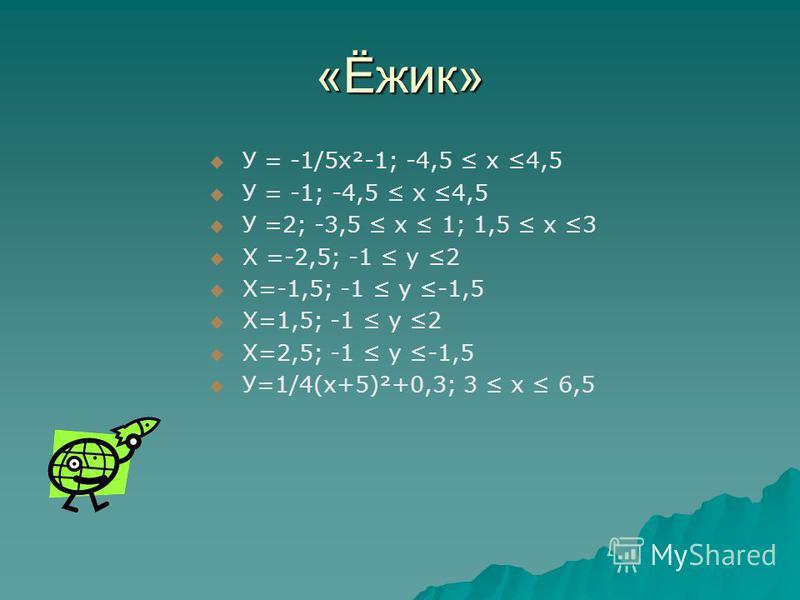 «Ёжик» У = -1/5х²-1; -4,5 х 4,5 У = -1; -4,5 х 4,5 У =2; -3,5 х 1; 1,5 х 3 Х =-2,5; -1 у 2 Х=-1,5; -1 у -1,5 Х=1,5; -1 у 2 Х=2,5; -1 у -1,5 У=1/4(х+5)²+0,3; 3 х 6,5