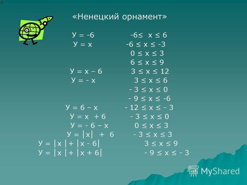 У = -6 -6 х 6 У = х -6 х -3 0 х 3 6 х 9 У = х – 6 3 х 12 У = - х 3 х 6 - 3 х 0 - 9 х -6 У = 6 – х - 12 х - 3 У = х + 6 - 3 х 0 У = - 6 – х 0 х 3 У = х + 6 - 3 х 3 У = х + х - 6 3 х 9 У = х + х + 6 - 9 х - 3