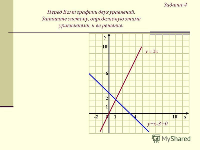 10 1 2 10x4 6 -2 y Перед Вами графики двух уравнений. Запишите систему, определяемую этими уравнениями, и ее решение. Задание 4 y+x-3=0