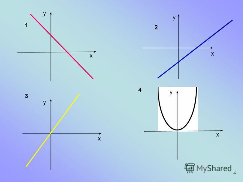 y y x y x y x y x 1 2 3 4 22