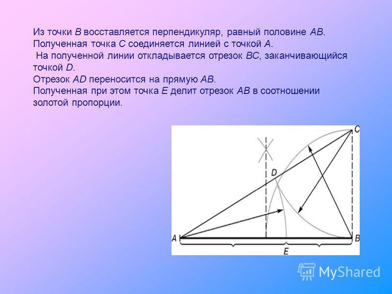 Из точки В восставляется перпендикуляр, равный половине АВ. Полученная точка С соединяется линией с точкой А. На полученной линии откладывается отрезок ВС, заканчивающийся точкой D. Отрезок AD переносится на прямую АВ. Полученная при этом точка Е дел