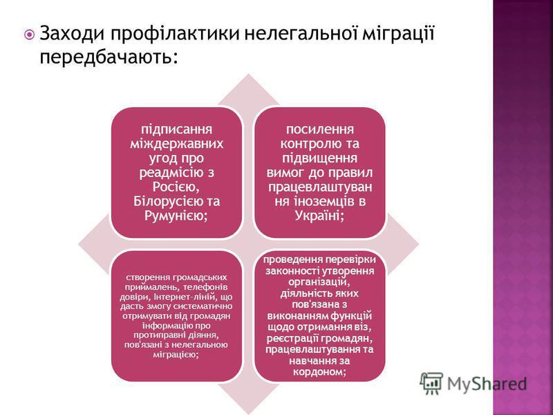 Заходи профілактики нелегальної міграції передбачають: підписання міждержавних угод про реадмісію з Росією, Білорусією та Румунією; посилення контролю та підвищення вимог до правил працевлаштуван ня іноземців в Україні; створення громадських приймале