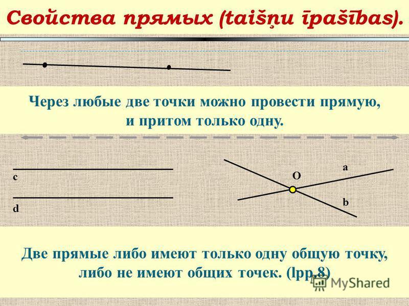 Свойства прямых (taišņu īpašības). O a b Через любые две точки можно провести прямую, и притом только одну. c Две прямые либо имеют только одну общую точку, либо не имеют общих точек. (lpp.8).. d