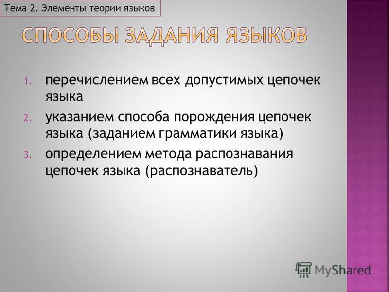 1. перечислением всех допустимых цепочек языка 2. указанием способа порождения цепочек языка (заданием грамматики языка) 3. определением метода распознавания цепочек языка (распознаватель) Тема 2. Элементы теории языков