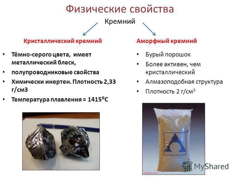 Физические свойства Кристаллический кремний Тёмно-серого цвета, имеет металлический блеск, полупроводниковые свойства Химически инертен. Плотность 2,33 г/см 3 Температура плавления = 1415С Аморфный кремний Бурый порошок Более активен, чем кристалличе