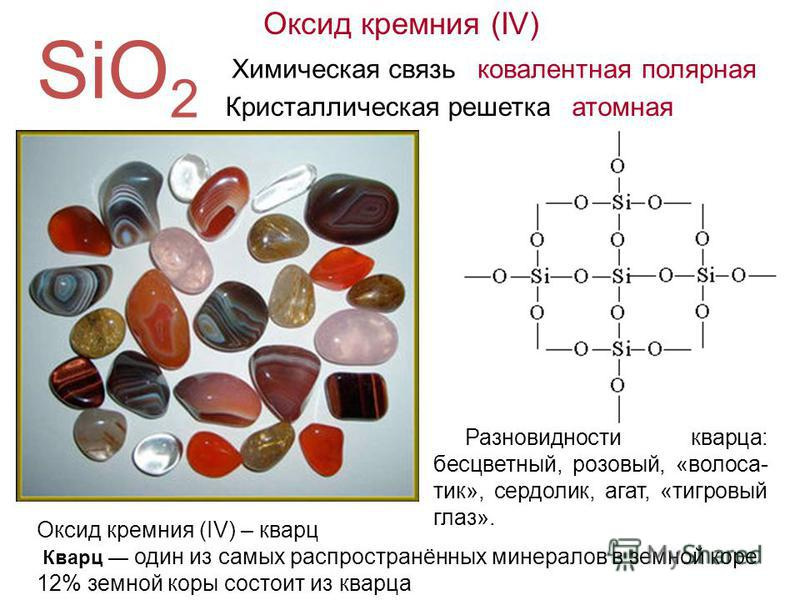 Оксид кремния (IV) SiO 2 Химическая связь ковалентная полярная Кристаллическая решетка атомная Оксид кремния (IV) – кварц Кварц один из самых распространённых минералов в земной коре 12% земной коры состоит из кварца Разновидности кварца: бесцветный,