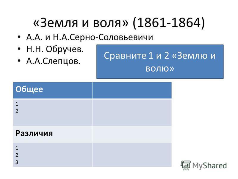 «Земля и воля» (1861-1864) А.А. и Н.А.Серно-Соловьевичи Н.Н. Обручев. А.А.Слепцов. Общее 1212 Различия 123123 Сравните 1 и 2 «Землю и волю»