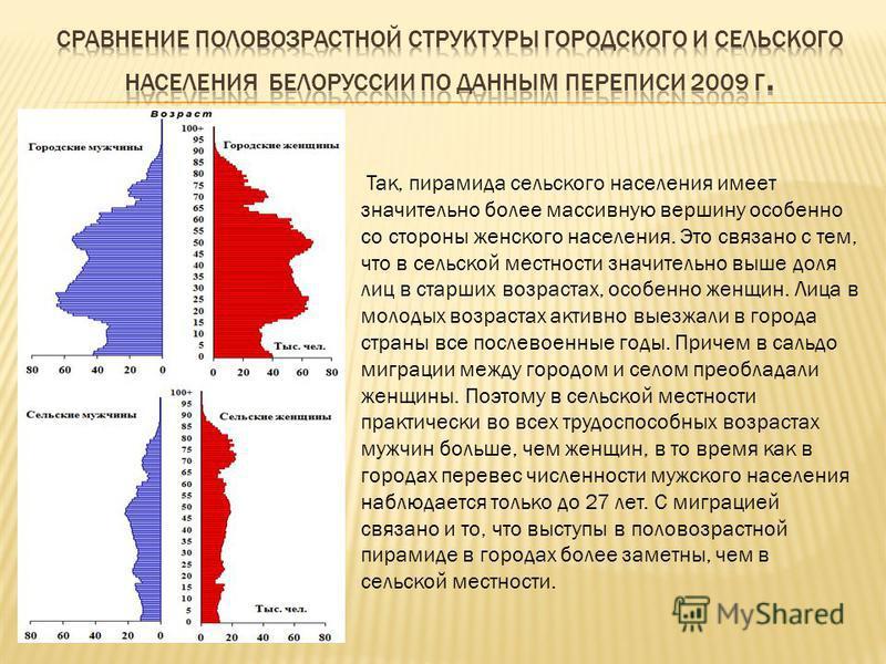 Так, пирамида сельского населения имеет значительно более массивную вершину особенно со стороны женского населения. Это связано с тем, что в сельской местности значительно выше доля лиц в старших возрастах, особенно женщин. Лица в молодых возрастах а
