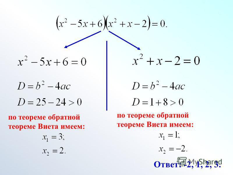 по теореме обратной теореме Виета имеем: Ответ: -2, 1, 2, 3.