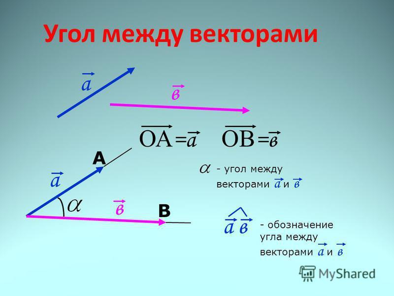 Угол между векторами в а а в ОА =а ОВ =в А В - угол между векторами а и в а в - обозначение угла между векторами а и в