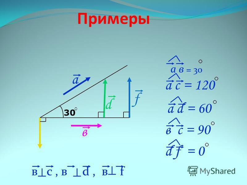 Примеры а в = 30 30 а в d f а с = 120 а d = 60 в c = 90 d f = 0 в c, в d, в f