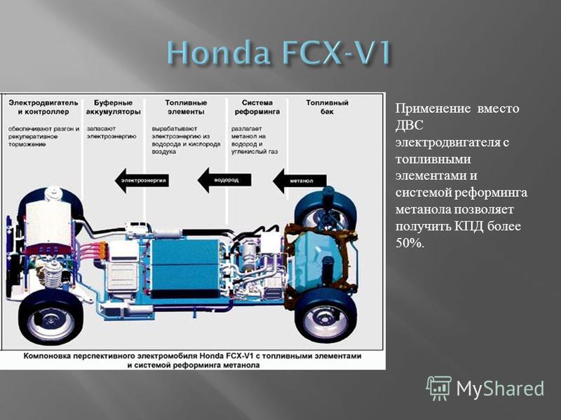 Применение вместо ДВС электродвигателя с топливными элементами и системой реформинга метанола позволяет получить КПД более 50%.