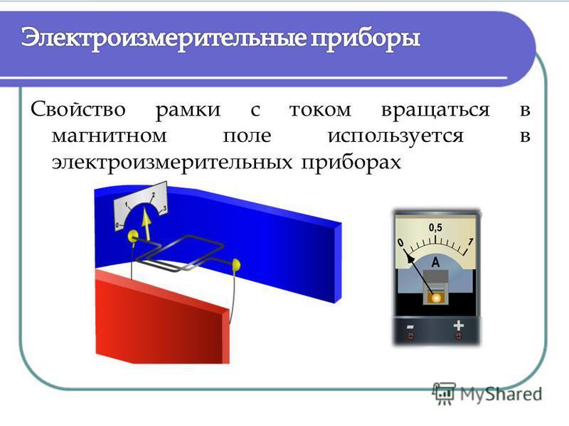 Свойство рамки с током вращаться в магнитном поле используется в электроизмерительных приборах