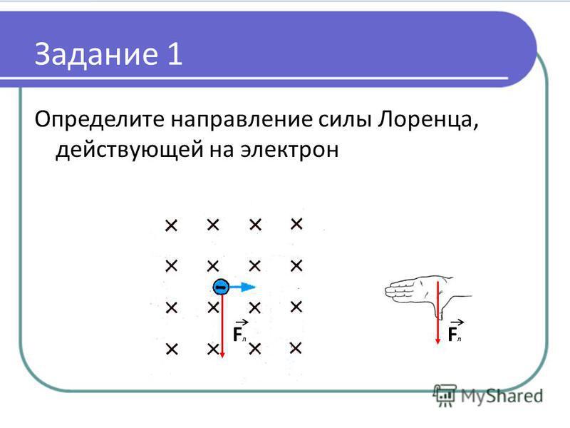 Задание 1 Определите направление силы Лоренца, действующей на электрон FлFл FлFл