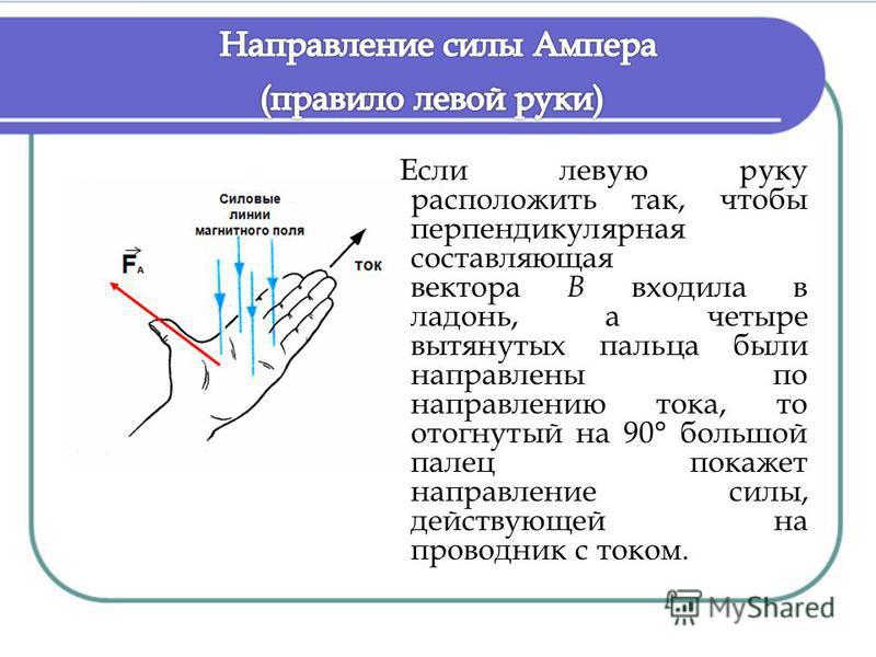 Если левую руку расположить так, чтобы перпендикулярная составляющая вектора В входила в ладонь, а четыре вытянутых пальца были направлены по направлению тока, то отогнутый на 90° большой палец покажет направление силы, действующей на проводник с ток