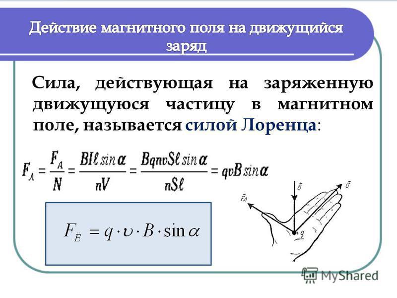 Сила, действующая на заряженную движущуюся частицу в магнитном поле, называется силой Лоренца :