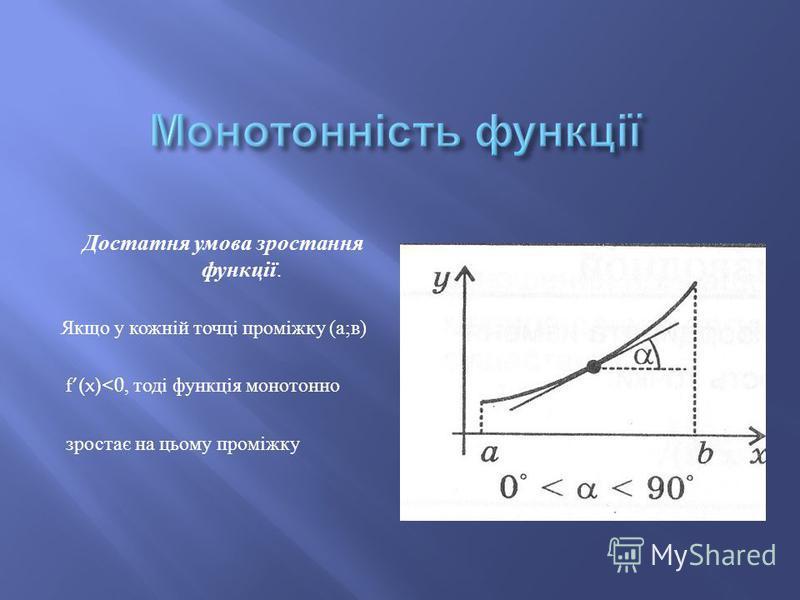 Достатня умова зростання функції. Якщо у кожній точці проміжку ( а ; в ) f(x)<0, тоді функція монотонно зростає на цьому проміжку