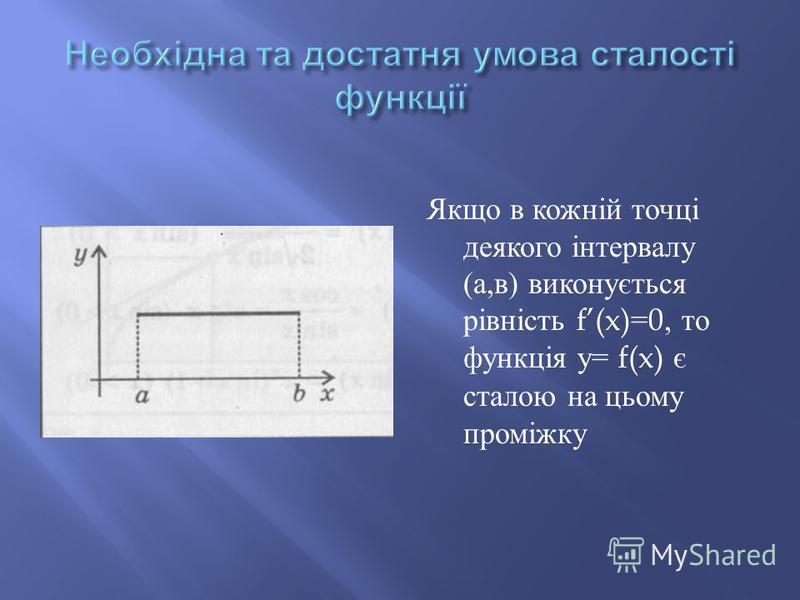 Якщо в кожній точці деякого інтервалу ( а, в ) виконується рівність f(x)=0, то функція у = f(x) є сталою на цьому проміжку