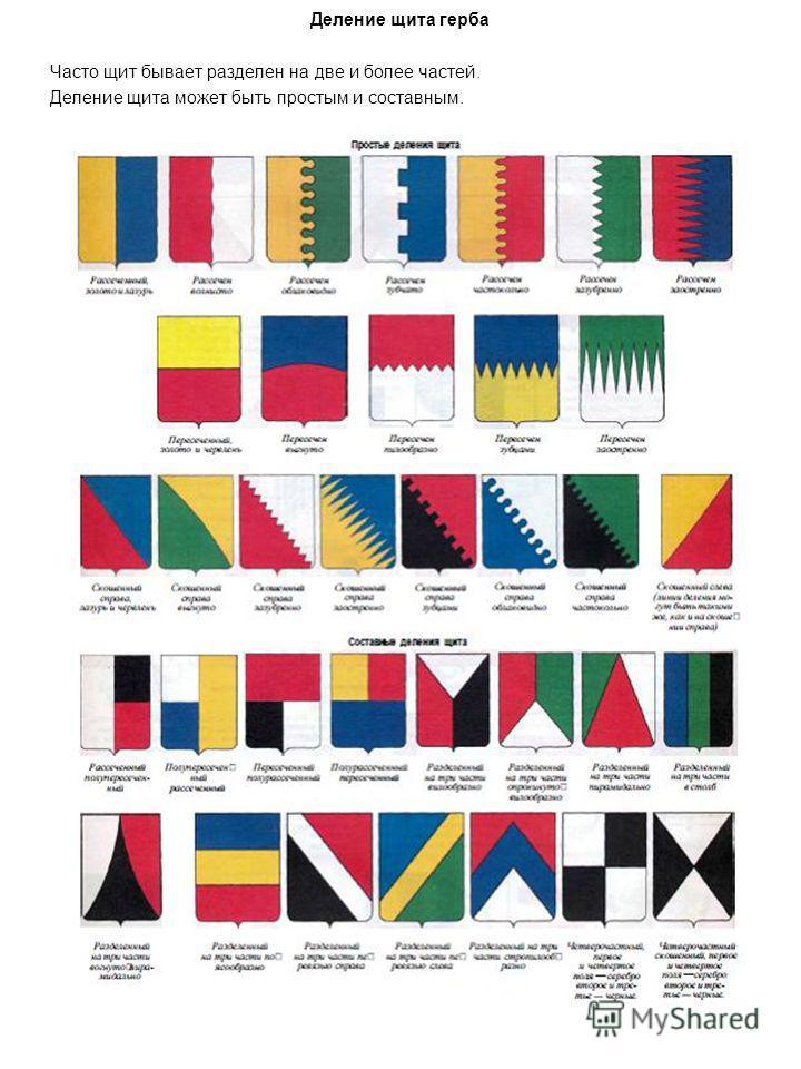 Деление щита герба Часто щит бывает разделен на две и более частей. Деление щита может быть простым и составным.
