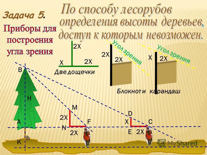 Подобные треугольники: NMK, PQD и PCB и NMA, PQA и PCN А ВN K D P C QM x xx x1x1 38 12 y