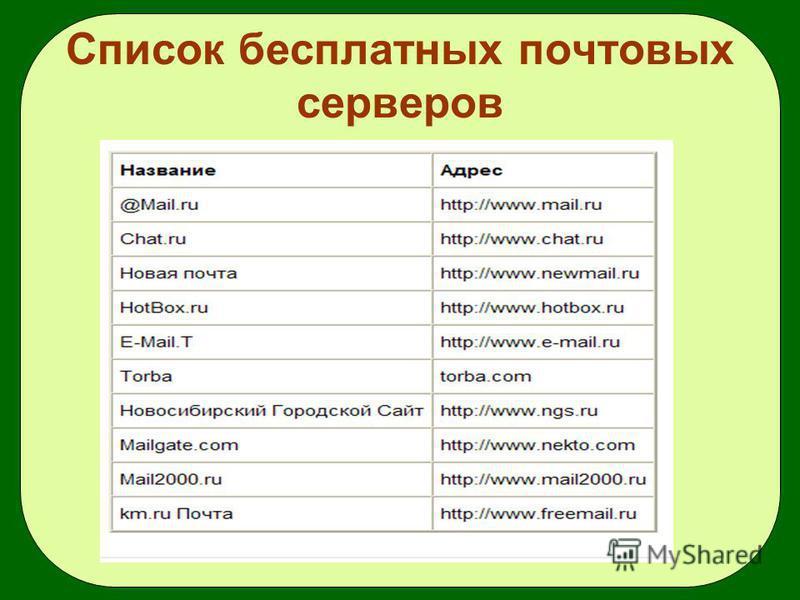 Список бесплатных почтовых серверов