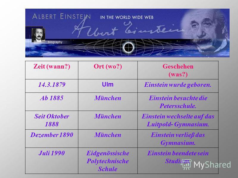 Zeit (wann?)Ort (wo?)Geschehen (was?) 14.3.1879 Ulm Einstein wurde geboren. Ab 1885MünchenEinstein besuchte die Petersschule. Seit Oktober 1888 MünchenEinstein wechselte auf das Luitpold- Gymnasium. Dezember 1890MünchenEinstein verließ das Gymnasium.