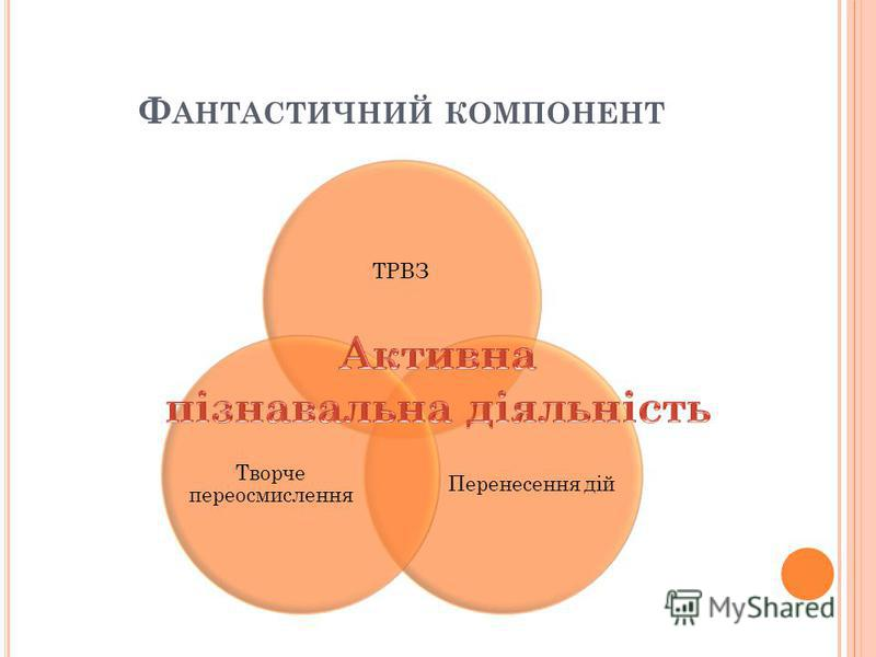 Ф АНТАСТИЧНИЙ КОМПОНЕНТ ТРВЗ Перенесення дій Творче переосмислення