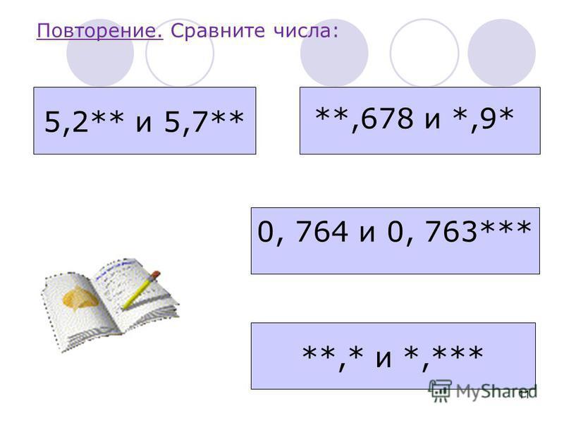 Повторение. Сравните числа: 5,2** и 5,7** **,678 и *,9* 0, 764 и 0, 763*** **,* и *,*** 11