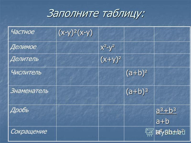 Заполните таблицу: Частное (х-у)²(х-у) Делимое х ²-у² Делитель (х+у) ² Числитель (а+b) ² Знаменатель (а+b)³ Дробь а³+b³ а+b Сокращение а ²-аb+b²