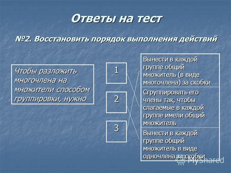 Ответы на тест 2. Восстановить порядок выполнения действий Чтобы разложить многочлена на множители способом группировки, нужно 2 3 1 Вынести в каждой группе общий множитель (в виде многочлена) за скобки Сгруппировать его члены так, чтобы слагаемые в