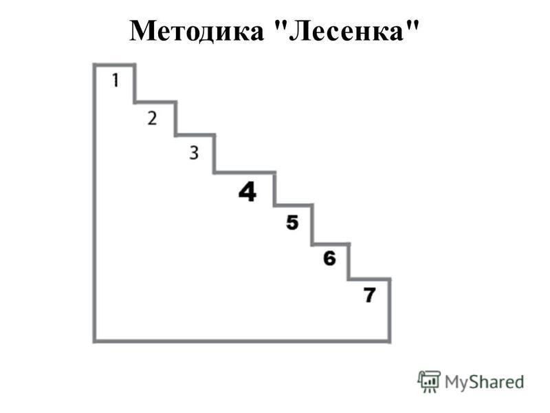 Методика Лесенка