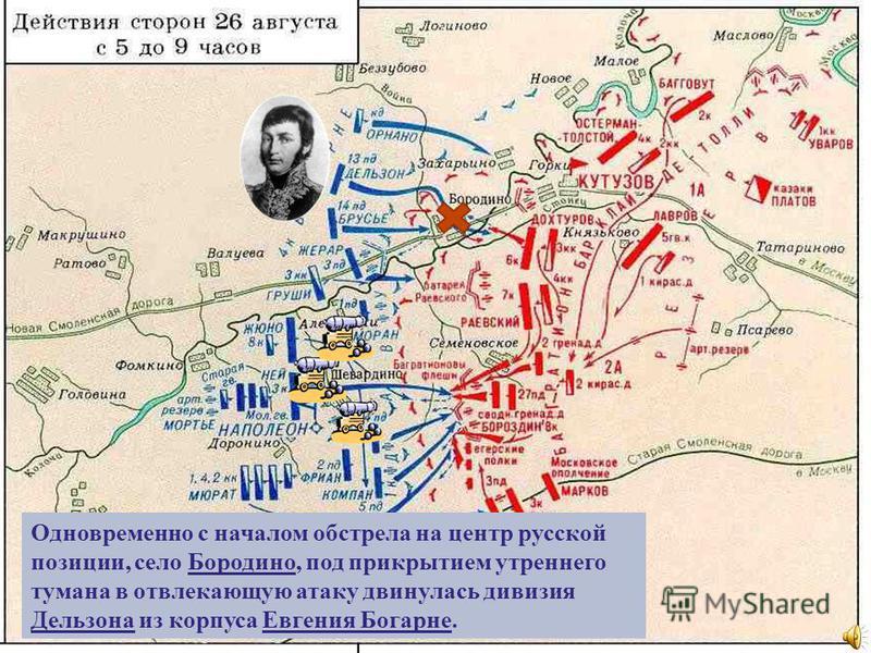 Одновременно с началом обстрела на центр русской позиции, село Бородино, под прикрытием утреннего тумана в отвлекающую атаку двинулась дивизия Дельзона из корпуса Евгения Богарне.