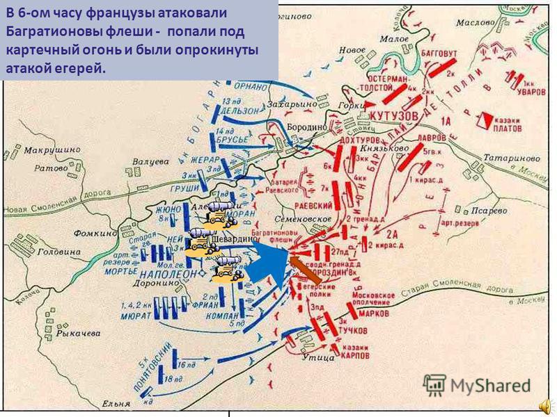 В 6-ом часу французы атаковали Багратионовы флеши - попали под картечный огонь и были опрокинуты атакой егерей.