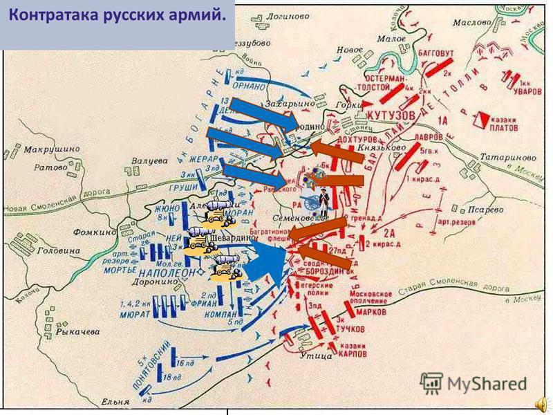 Контратака русских армий.