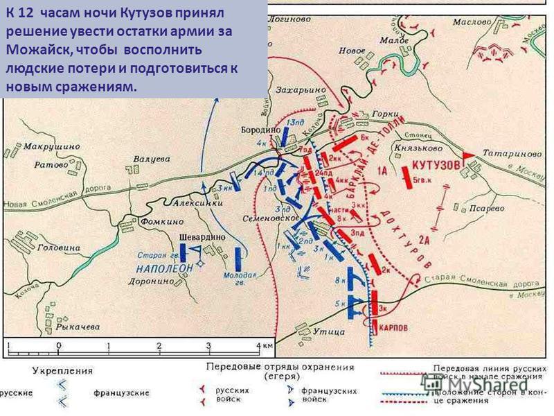 К 12 часам ночи Кутузов принял решение увести остатки армии за Можайск, чтобы восполнить людские потери и подготовиться к новым сражениям.