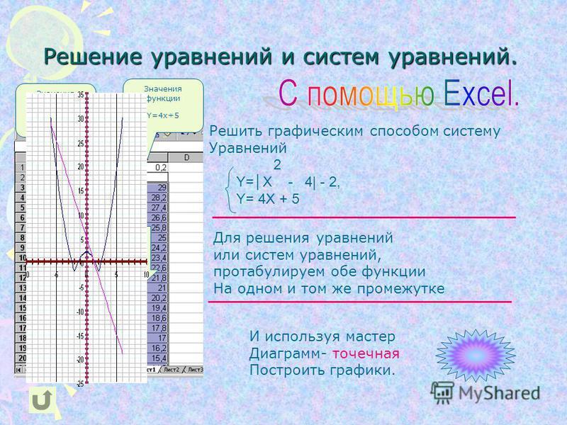 Построение графиков функций. Заполни столбец аргумент. Заполни столбец значение функции. Выдели оба столбца. Вызови мастера диаграмм и выбери Тип диаграммы точечная.